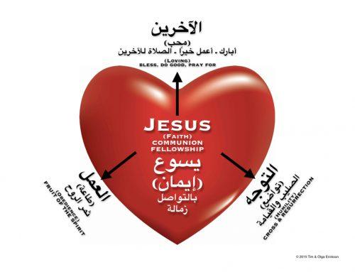 OS Arabic Illustrations